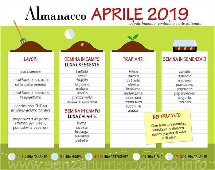 calendario dei lavori nell'orto di aprile 2019
