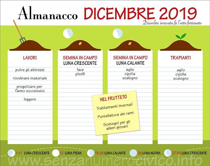 Almanacco di dicembre